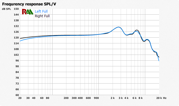 STEREOPRAVDA.COM-BLOG-#018-pic#4 of 8-SB-7-Frequence Response-09Jun16.png